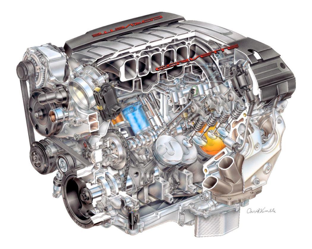 Chevrolet Corvette C7 Small Block LT1 V8