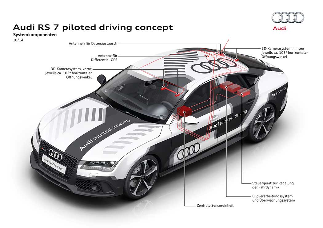 audi rs7 piloted driving concept fahrerlos ber die. Black Bedroom Furniture Sets. Home Design Ideas