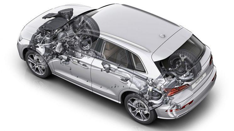 Quattro Antriebsstrang im neuen Audi Q5